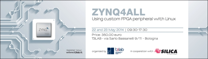 ZYNQ4ALL - Using custom FPGA peripheral with Linux